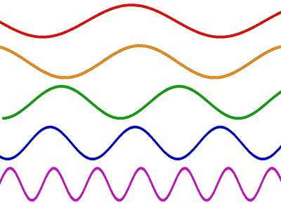 Las frecuencias del cuerpo humano